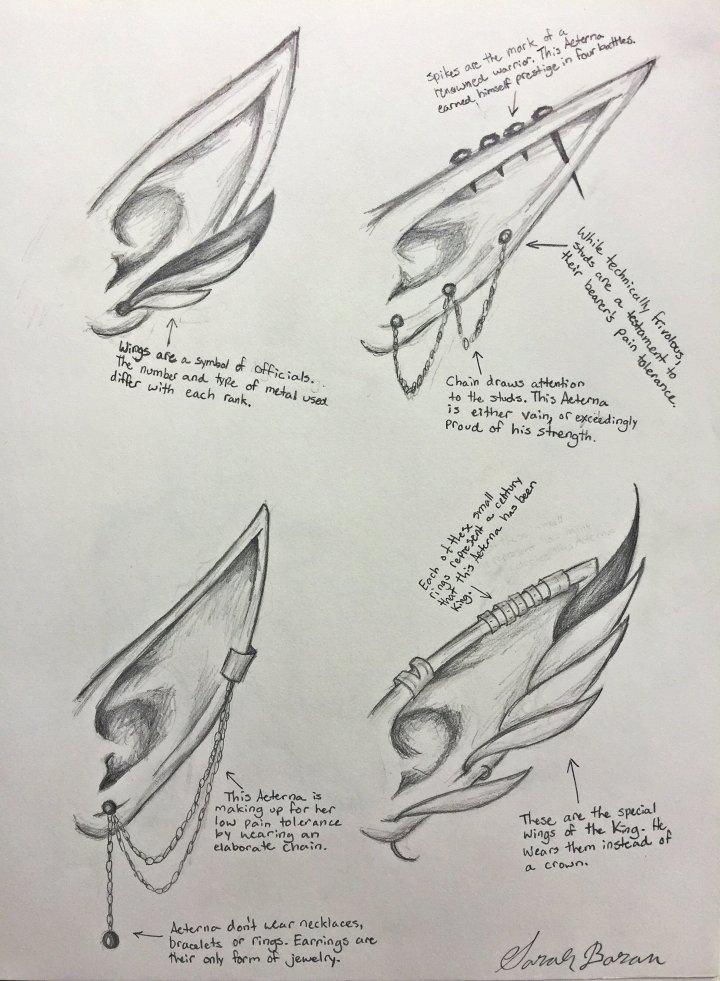 Aeterna ear concept